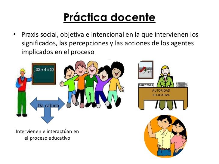 PRACTICA DOCENTE II: Escuelas, Historias Documentales y Cotidianeidad - 2° E.PRIMARIA